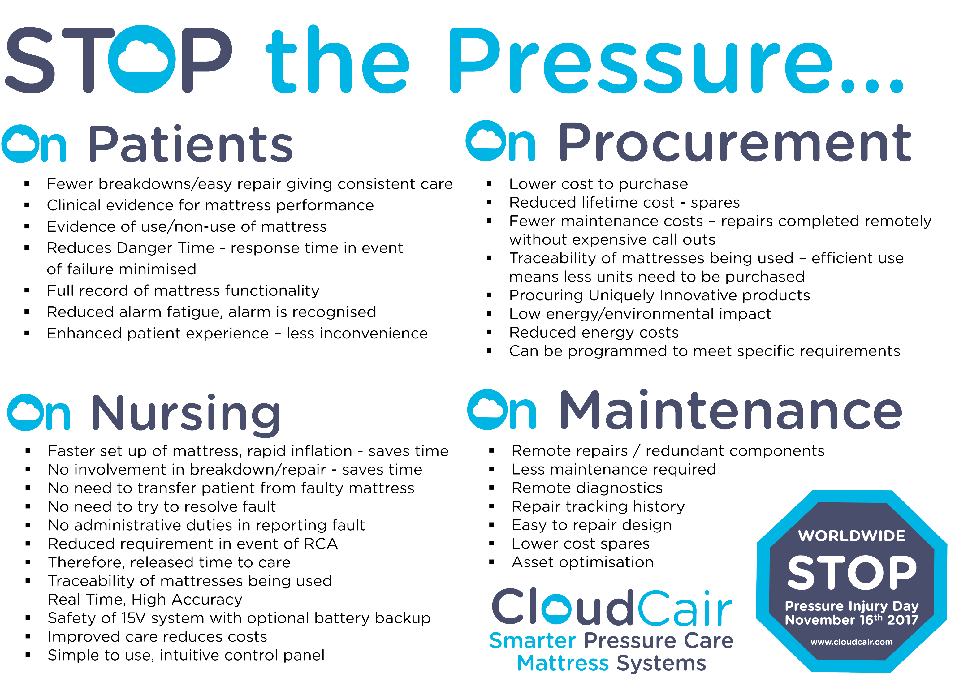 Stop the Pressure with Smart Pressure Care